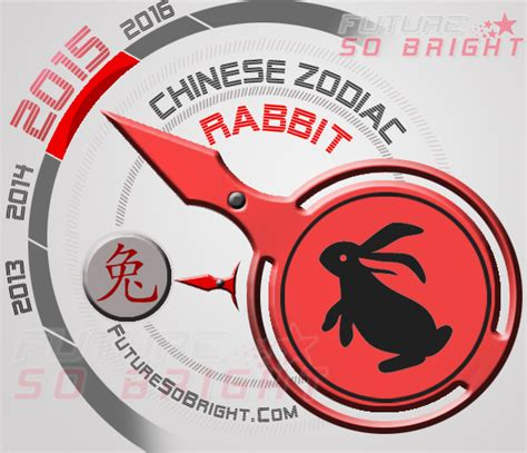 new year 2016 rabbit horoscope the rabbit 2017 horoscope astrology predictions