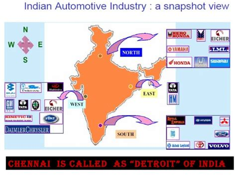 Mba In Automobile Industry by Automobile Sector In India