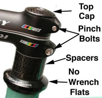 bike headset diagram bike headset threaded diagram bike free engine image for