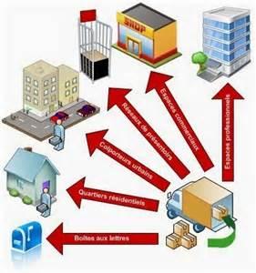 Websphere Commerce Developer Sle Resume by Websphere Commerce Developer Resume Websphere Commerce