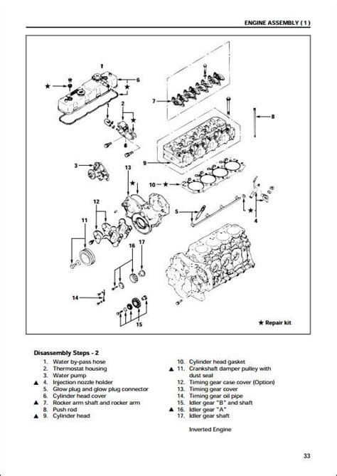 small engine repair manuals free download 2004 pontiac bonneville auto manual isuzu industrial diesel engine a 4jg1 workshop service repair manual a repair manual store