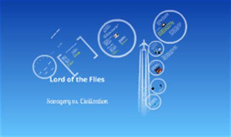 lord of the flies vs macbeth themes copy of macbeth themes motifs symbols by pamela