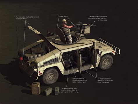 Humvee Armored Doors 1997 Hummer H1 Armored Military