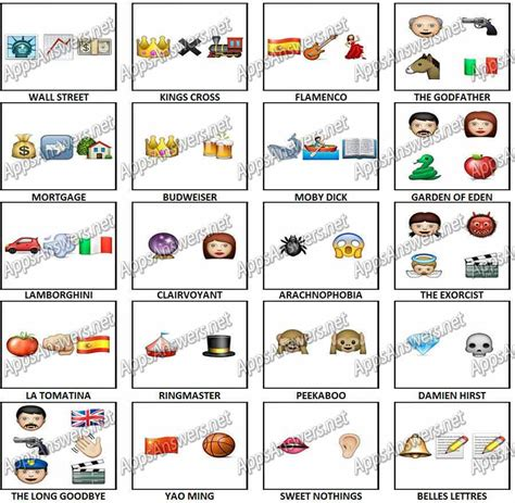 emoji quizzes 100 pics quiz answers colours level 81 100 100 pics