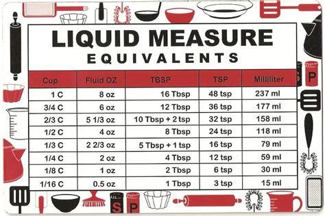 measurement conversion chart printable thread liquid measurements conversion chart cooking
