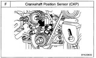P0335 Kia Sorento Kia Sportage Crank Position Sensor Location Porsche 944