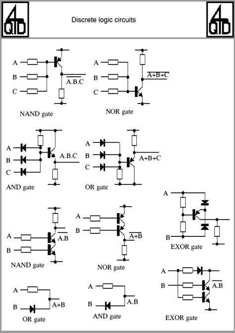 electronic circuits discrete and integrated schilling and belove electronic circuits discrete and integrated free 28 images what is the advantage of