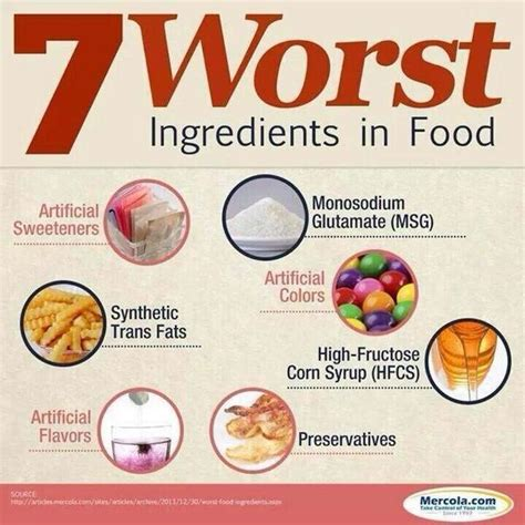 The 7 Worst Diets by Health Tip Of The Day Mike Blocker Speaks