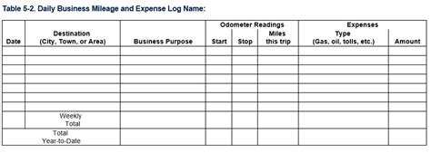 mileage log form for taxes deodeatts tk
