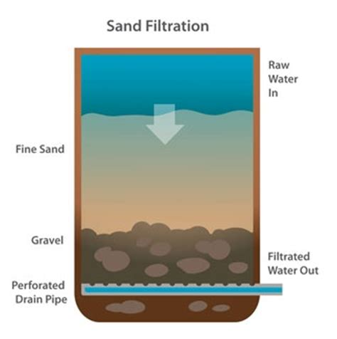 Mixing Metals what s the difference between purification and filtration