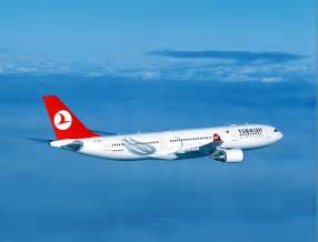 Airlines That Fly To Turkish Airlines To Begin Flights To Asmara In May Madote