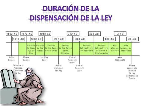las siete dispensaciones en la biblia las dispensaciones b 237 blicas