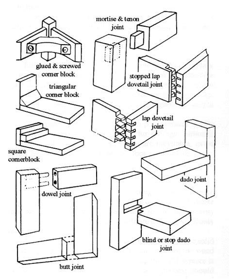 diy carpentry joints   kind mattress platform