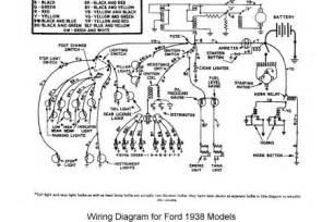 1935 ford truck wiring diagram petaluma
