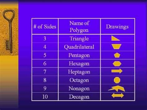 classifying polygons | elementary: math  geometric shapes