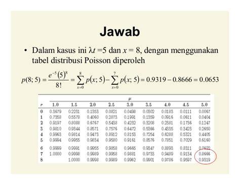 variabel random distribusi peluang