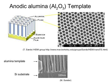 Fabrication And Characterization Of Nanowire Devices Anodic Aluminum Oxide Template