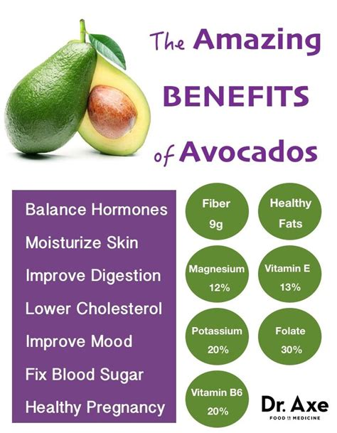 avocado benefits the planet s most nutrition packed food