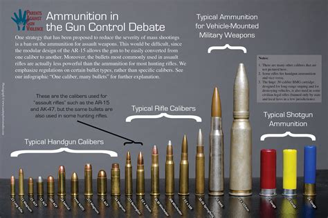 different size bullet calibers