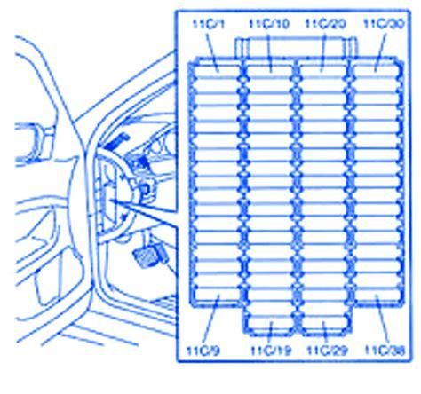2016 volvo xc90 fuse box locations wiring diagram