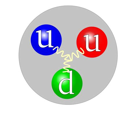 Proton Definition by Quark