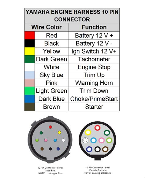yamaha digital tachometer wiring diagram yamaha fuel