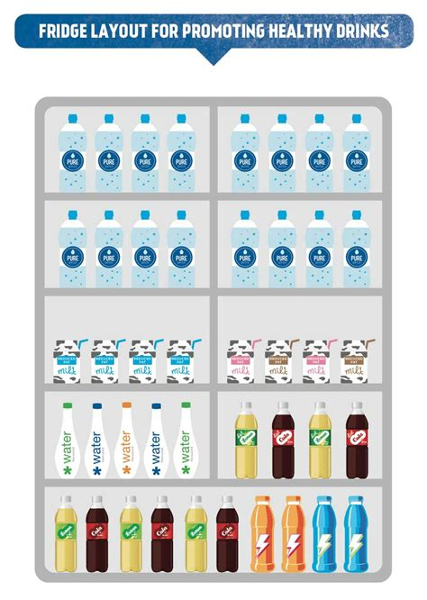 fridge layout guide quick easy tips to a healthier canteen finish with the