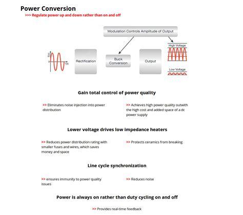watlow heater wiring diagram watlow sd temperature