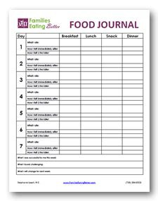 best photos of 7 day food diary food diary log sheets 7