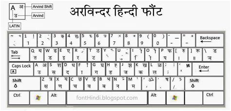 english to hindi typing software full version free download keyboard layout beautiful hindi fonts