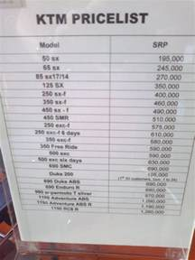 Suzuki Motorcycle Philippines Price List Honda Motorcycle Philippines Price List
