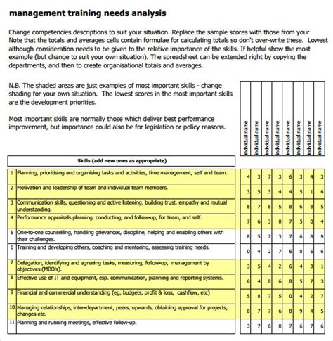 sle training needs analysis template 10 documents in