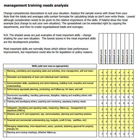 sample training  analysis templates  google docs google sheets ms excel ms