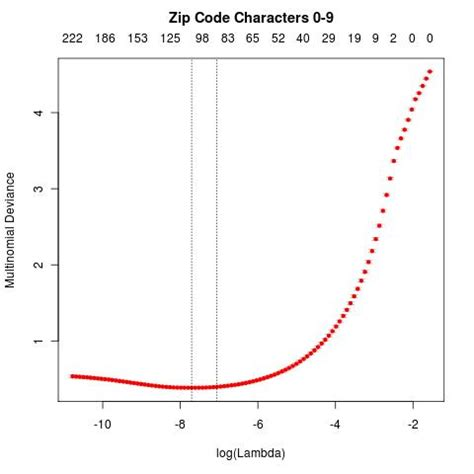 list of zip code prefixes download 9 digit zip code for grand rapids mi splusbackup
