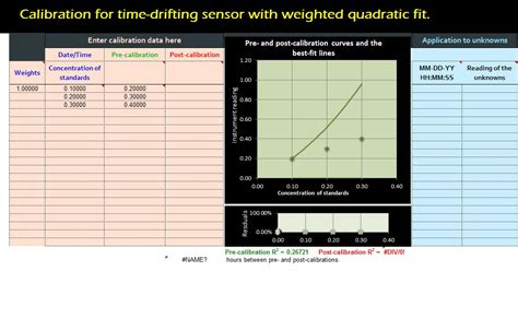 Calibration Spreadsheet Template by Calibration Drifting Quadratic Weighted Template My
