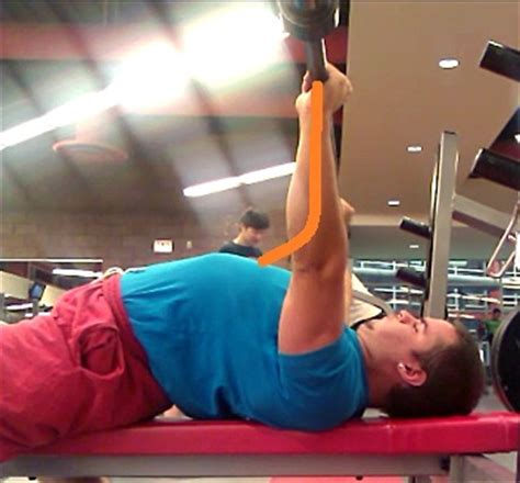 bench press bar path bench press form wide grip vs narrow arched back vs flat powerliftingtowin