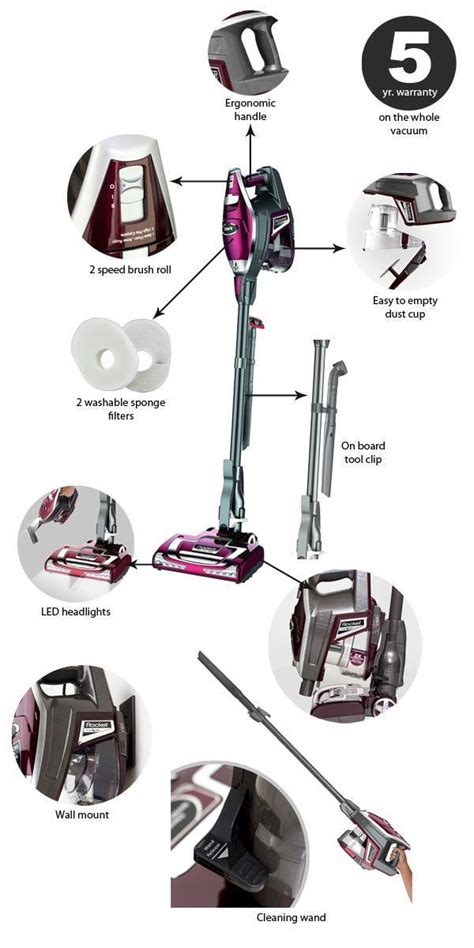 shark rocket ultra light truepet deluxe vacuum hv322 getting familiar with the best features of the most