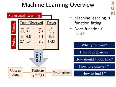 pattern classification approach to evaluation function learning machine learning overview ppt video online download