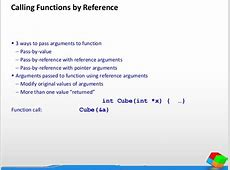 Complete C++ programming Language Course C- Pointer Indirection