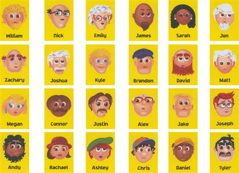 Guess Who by Guess What Guess Who Efl Classroom 2 0