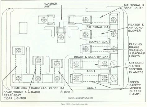 proton wira 1 5 wiring diagram wiring diagram