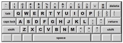 keyboard layout test home keyboard activities