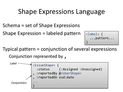 Xsd Pattern Regular Expression Date | xsd pattern regular expression for date shape