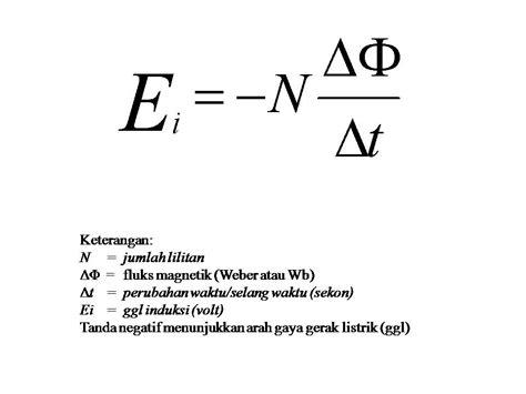 induktor rumus rumus induksi elektromagnetik pada induktor 28 images belajar fisika bersama asepthea materi