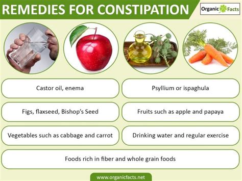 constipation relief constipation symptoms causes treatments home remedies organic facts