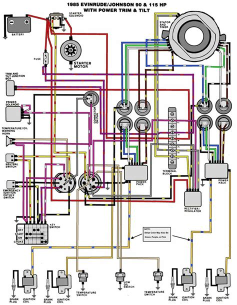 mercury trim wiring diagram mercury outboard trim