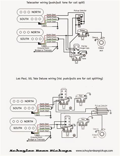 dimarzio color codes wiring diagram get free image about