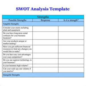 Swot Analysis Templates Word by 7 Free Swot Analysis Templates Excel Pdf Formats