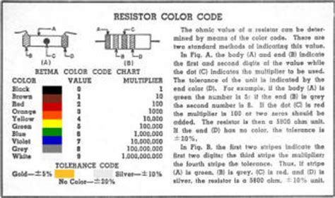 resistor tolerance vs temperature resistor heat tolerance 28 images 28 images resistor tolerance exle 28 images antique radio