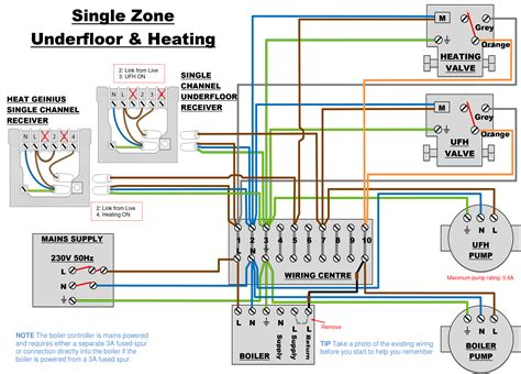 underfloor heating wiring centre diagram wiring diagram